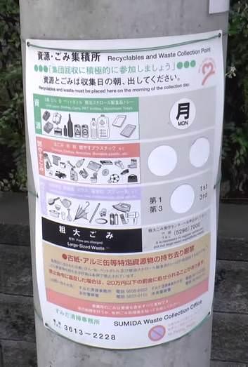Инструкция по сортировке отходов. Фото с youtube канала Дмитрия Шамова