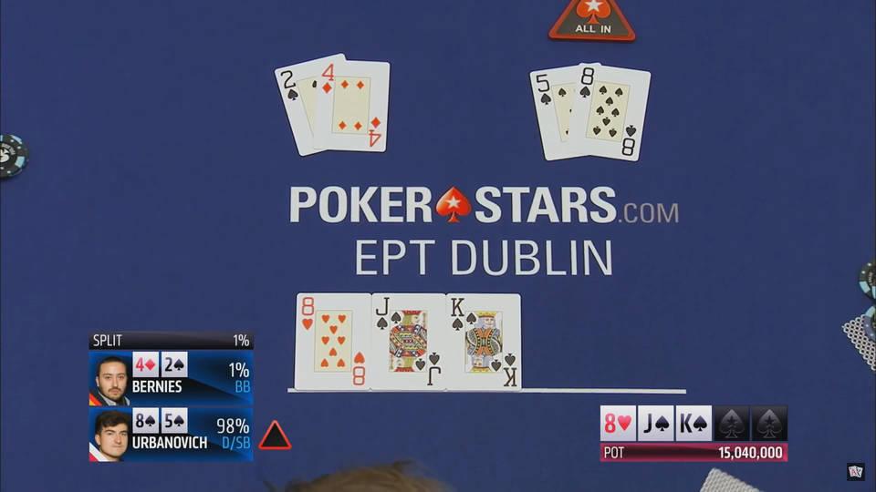 Азартные игры: зависимость от покера